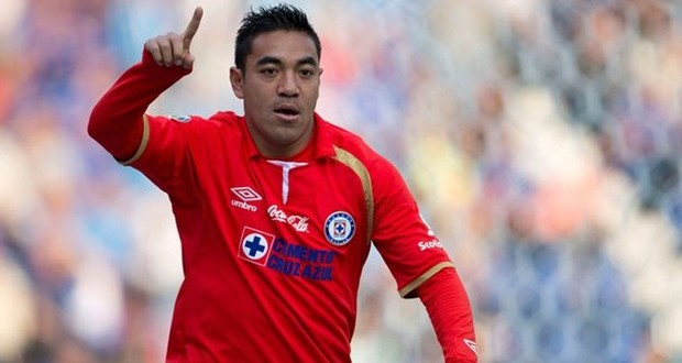 Cruz Azul vs Veracruzort)
